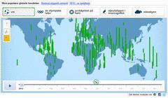 Pakken som i år presenteres sammen Google Zeitgeist 2010 gir presse og brukere mulighet for få et visuelt overblikk over søketenser globalt ved å klikke på en interaktiv presentasjon med tidslinje.